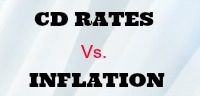 cd rates vs inflation